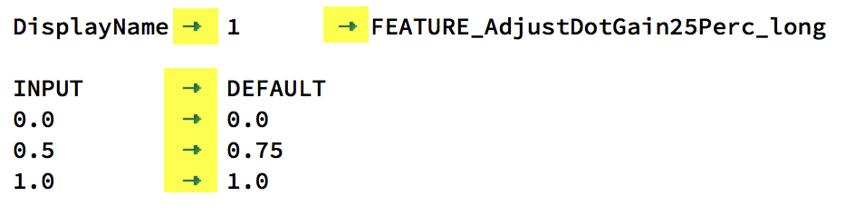Tonwertkorrektur-Konfiguration: bestehenden Inhalt der duplizierten Curves-Datei anpassen