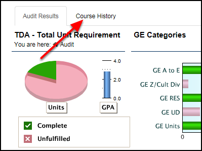 GE Categories charts with arrow pointing to Course History tab