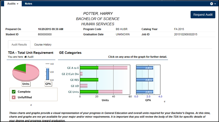 Main TDA screen