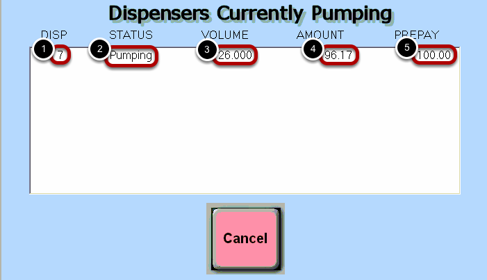 Dispensers Currently Pumping
