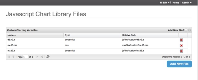 Javascript Chart Library Files