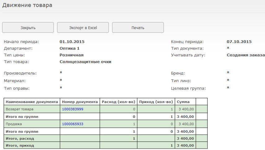 Будет отображена таблица движения товара через выбранный департамент