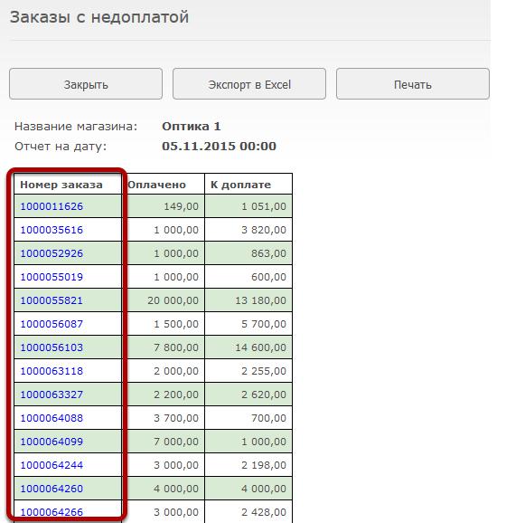 Будут отображены все заказы, оплата за которые была внесена не в полном объеме. По каждому заказу можно просмотреть детализацию, нажав на его номер