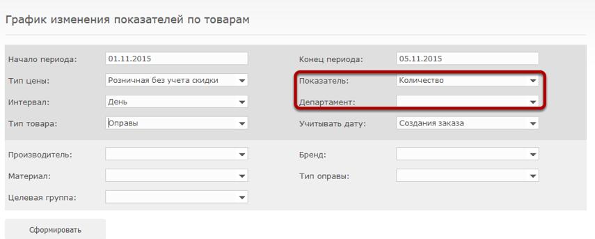 Дополнительно можно отфильтровать данные по департаменту и дате создания или завершения заказа