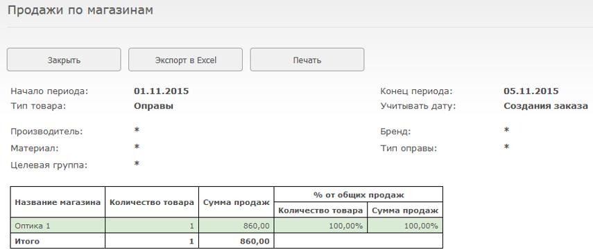 В появившейся таблице будет отображена информация о продаже товара в разрезе магазинов компании