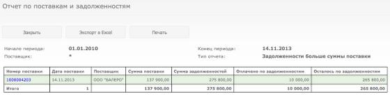 В построенной таблице будет отображена информация о поставках и задолженностях по ним