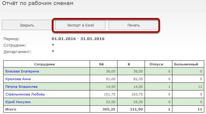 Отчет можно распечатать или экспортировать в Exсel