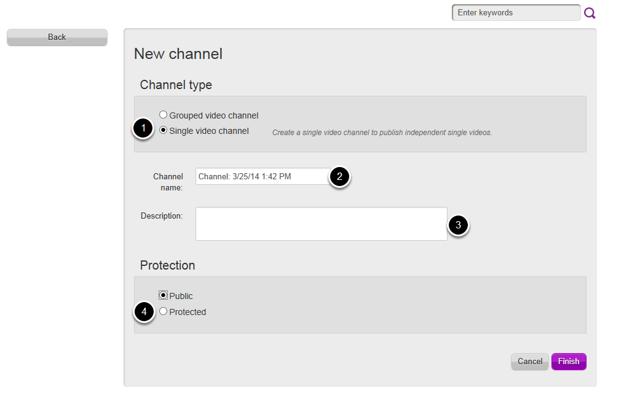 Ny kanal