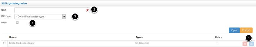 Sådan redigerer du en stillingsbetegnelse