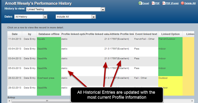 The most current Profile information is then pulled into all historical entries. No resaves are required.