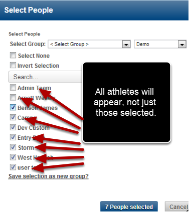 N.B. Remember that Front Page reports show data for ALL of the athletes in the group you are viewing