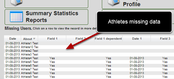 The Front Page Report will update each day and show you the athletes who have and have not entered his/her data each day.