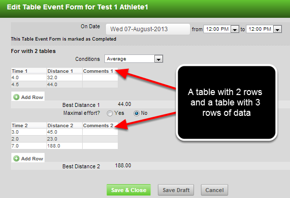 Data has been entered for 2 tables in this event form