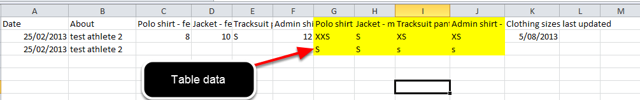 CSV file to import in data into a Profile Form Table