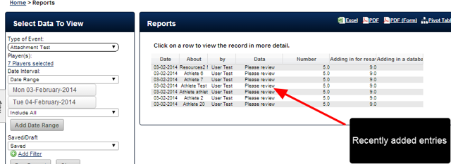 The entries are added to the system and you can see these displayed on the Reports Page