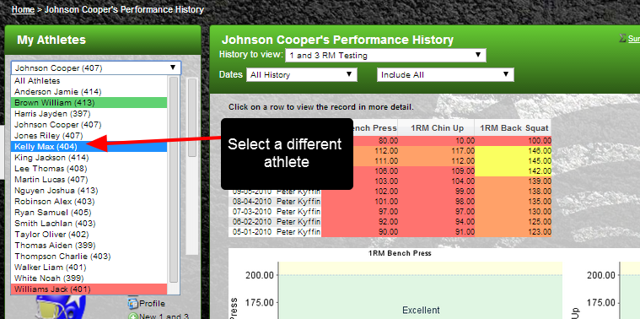 When a different athlete is selected (as shown here), the Athlete History Page for the selected athlete will now load (as shown in the image in the step below)