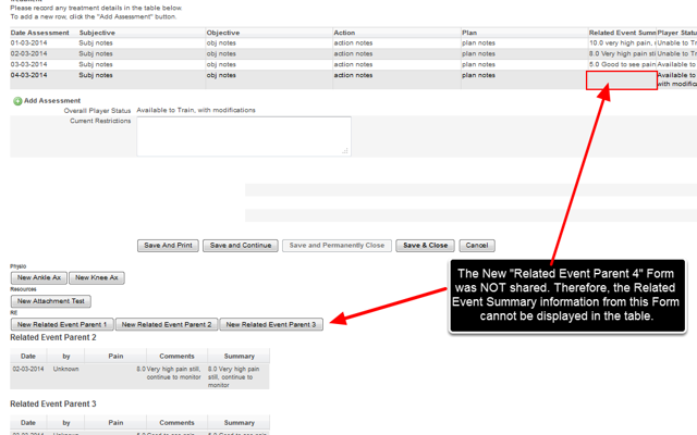 Additionally, only the Related Event Summary data from the Linked Forms appears