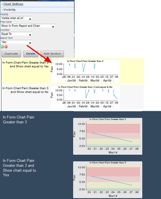 In Form Charts adhere to the Visibility settings
