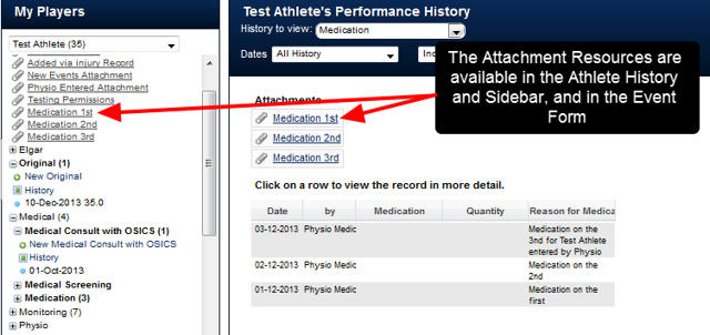 The Attachment-Resources are ALSO still available on the Sidebar and the Athlete History Pages (ONLY if you have access to the Category and the My Resources module)