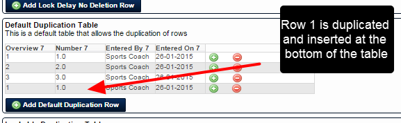 Duplicate will insert the row at the bottom of the table. It will not be added under the row that is being duplicated.