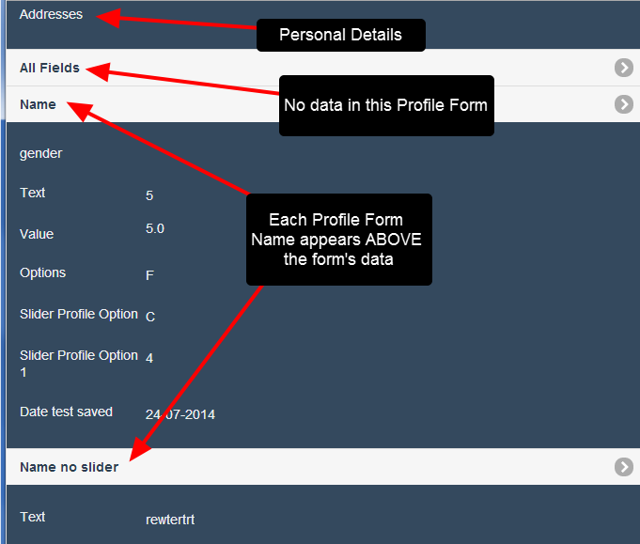 The Profile Pages and each Profile Page's data will be displayed the Personal Details