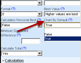 """To set up a field to automatically chart, click on field name and enable the """"Chart By Default"""""""