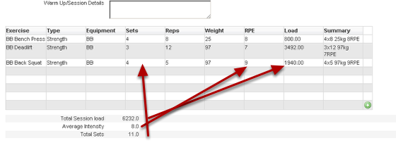 Table Calculations: Example from a resistance training form