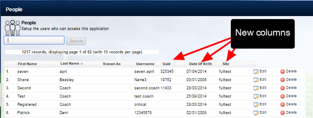 The People page now shows date of birth, and ID (Smartabase Uuid or Organisational ID) and site/s (if applicable)