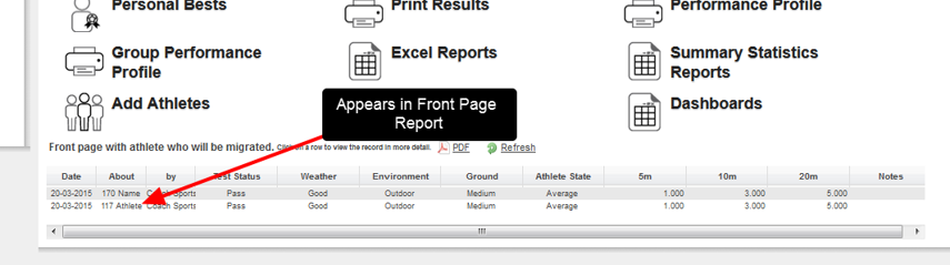 N.B. Because front page reports do not use selected athletes as a filter these should not be affected
