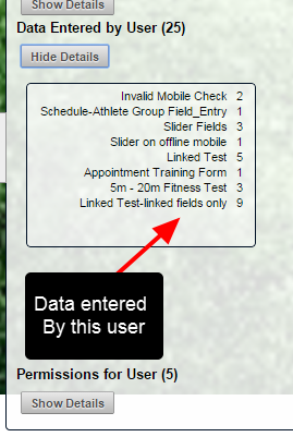 Shows a list of event data entered By the User