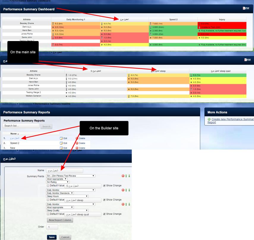 Performance Summary Dashboards