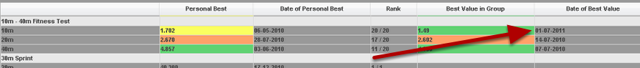 4. Personal Bests: The Date of the best value in the group is now showing correctly