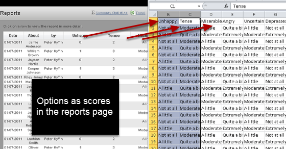 3c. When you run a report including these fields, the results will appear as numbers (not options). However, the numbers will not export out if you do an Excel export in the reports page. Only the original options will be exported