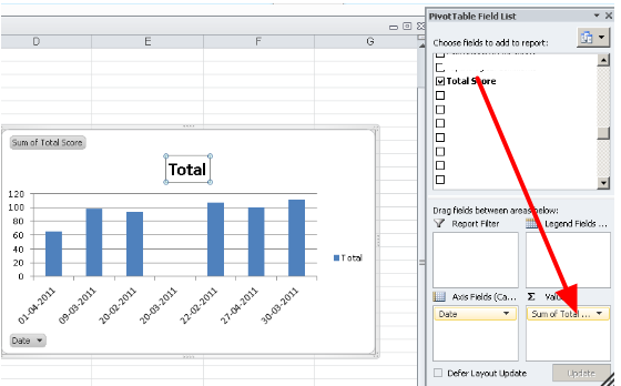 Now drag in the fields you want to chart, e.g. date and total score