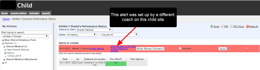 Any child site alerts that are set up will fire as expected