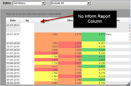 1.c On the application, the In form Report column will be hidden in the athlete history and reports as shown here