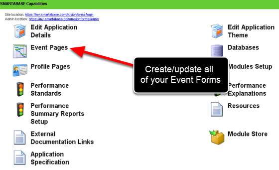 Event Pages. You will use this Module the most.