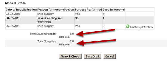 We can also add in a Table Calculations underneath the table to Sum the days in hospital or number of surgeries.