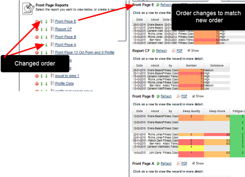 Change the order, then refresh the site, and see that the Front Page Report order changes accordingly