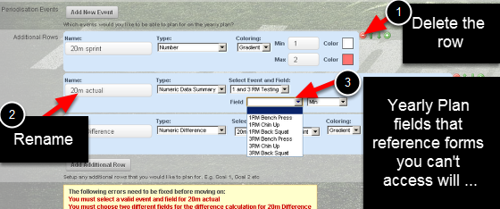 If you remove the links to fields and forms that you do not have access to in the duplicated plan, you can save the plan and there will be no unexpected error.