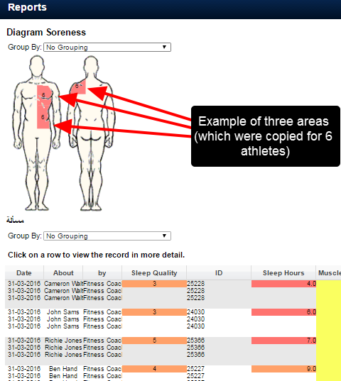 Note that the Body Diagram will also display all of the selected areas (not just the first) and the counts will be correct for the group