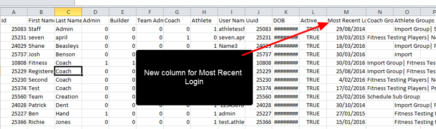 The License Audit will download and when opened a new column appears for Most Recent Login