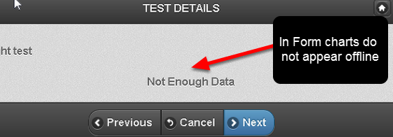 N.B The charts that appear in the Athlete History and in an Event Form will not appear when you are logged in offline.