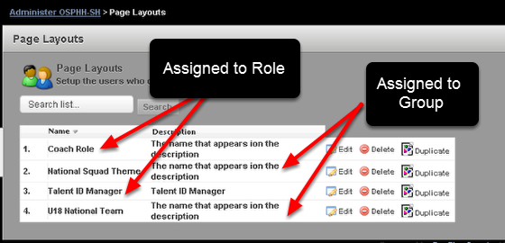 You can create as many Page Layouts as you require. This example shows that four have been created. Two have been made and assigned to a different Role, and two have been created and assigned to a Group