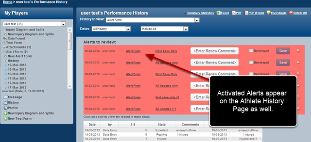 6.0 Activated Alerts also appear in the Athlete History Page