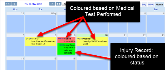 You can set up a Event Form to colour based on a Performance Standard set up for a field in the Event Form