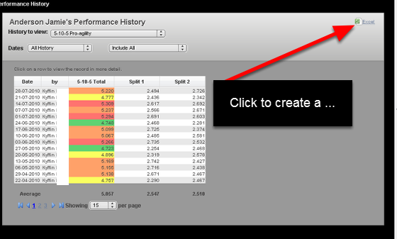 Now when you view the Athlete History you can create a csv file of the data to export out of the system