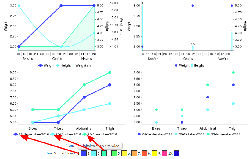 Note, the example here shows the selected colours for the first three time series have been set and how they correspond with charted fields in an In Form Report
