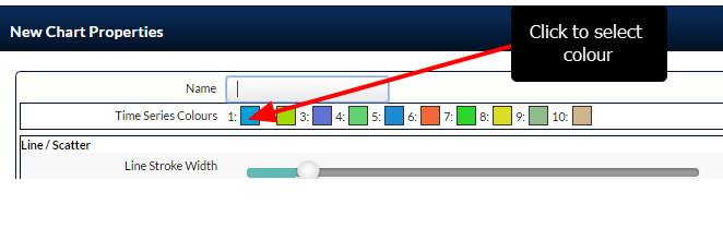 Up to 10 colours can be preset for the charts within an Event Form. Note, the first Time Series Colour will ALWAYS be applied as the first colour for each field in an In Form Report, and/or a Chart by Default field