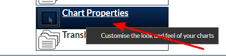 To set the colours for the template, go to the Chart Properties in the Builder Site
